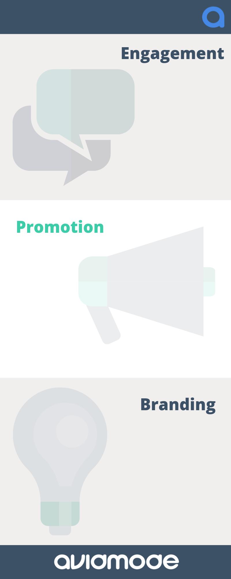 A list of the three pillars of social media marketing